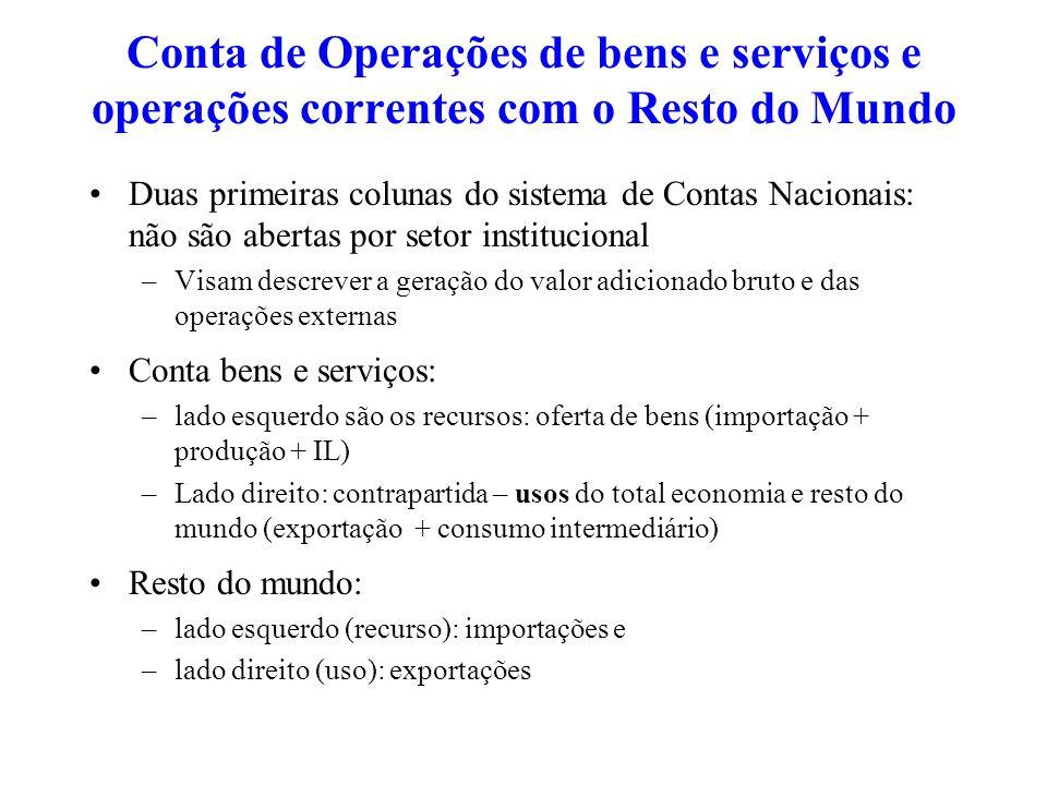 Conta de Operações de bens e serviços e operações correntes com o Resto do Mundo Duas primeiras colunas do sistema de Contas Nacionais: não são aberta