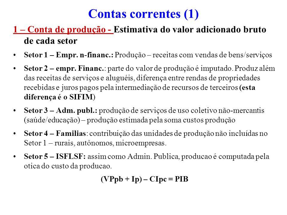 Contas correntes (1) 1 – Conta de produção - Estimativa do valor adicionado bruto de cada setor Setor 1 – Empr. n-financ.: Produção – receitas com ven