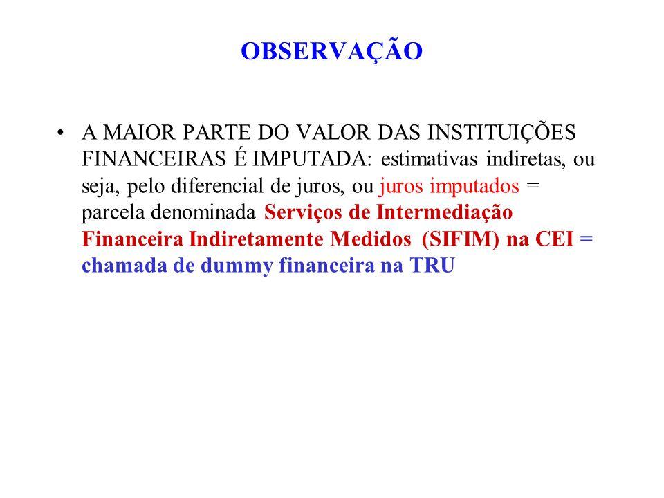 OBSERVAÇÃO A MAIOR PARTE DO VALOR DAS INSTITUIÇÕES FINANCEIRAS É IMPUTADA: estimativas indiretas, ou seja, pelo diferencial de juros, ou juros imputad