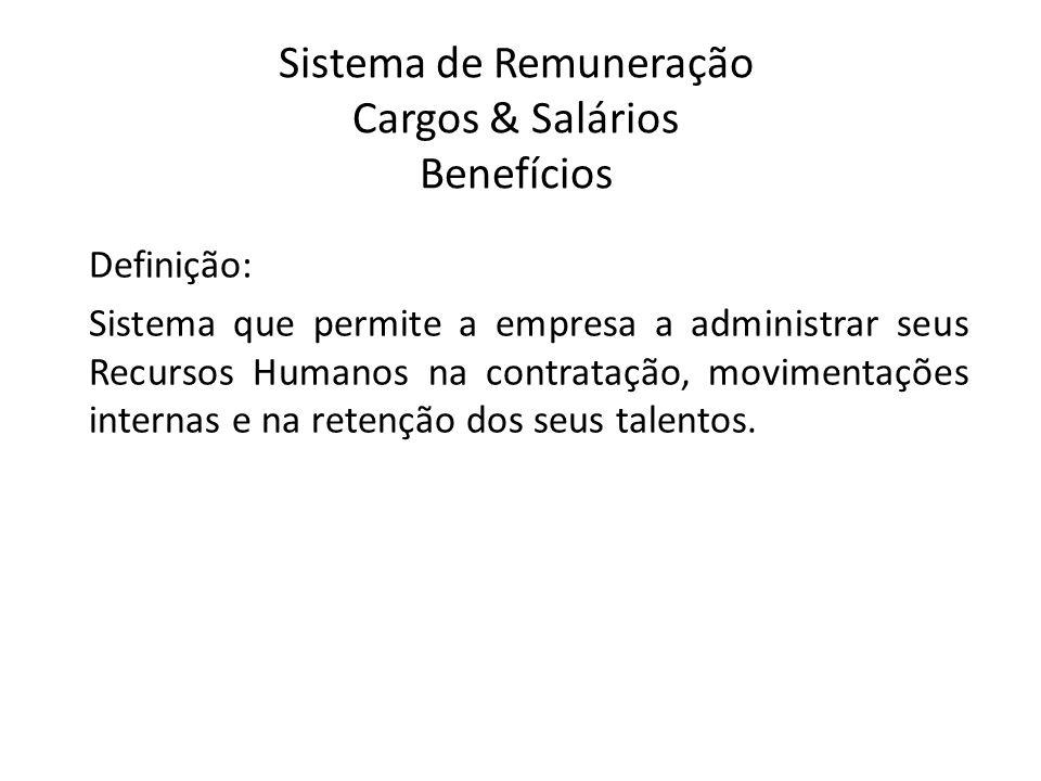 Sistema de Remuneração Cargos & Salários Benefícios Aspectos da Remuneração: Sociais: Status e prestígio está intimamente ligado a renda.