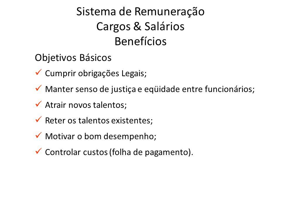 Sistema de Remuneração Cargos & Salários Benefícios Implicações Remuneração Fixa: Baseada na avaliação do cargo e não da pessoa; Uso de métodos científicos (estatística) na pontuação do cargo; Bem aceita pelos órgãos que regulam as práticas trabalhistas; Salário Definido Segundo: Enquadramento de acordo com a complexidade e competências requeridas pelo cargo; Métodos baseados em pesquisa de mercado, descrição, análise e pontuação do cargo; A política salarial da empresa, legislação e tipo de atividade.