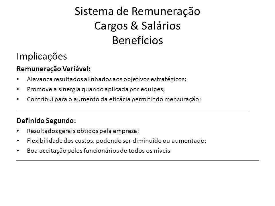 Sistema de Remuneração Cargos & Salários Benefícios Implicações Remuneração Variável: Podem ser: Remuneração por Resultados, Participação nos Lucros e Participação Acionária.