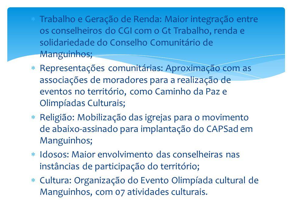  Trabalho e Geração de Renda: Maior integração entre os conselheiros do CGI com o Gt Trabalho, renda e solidariedade do Conselho Comunitário de Mangu