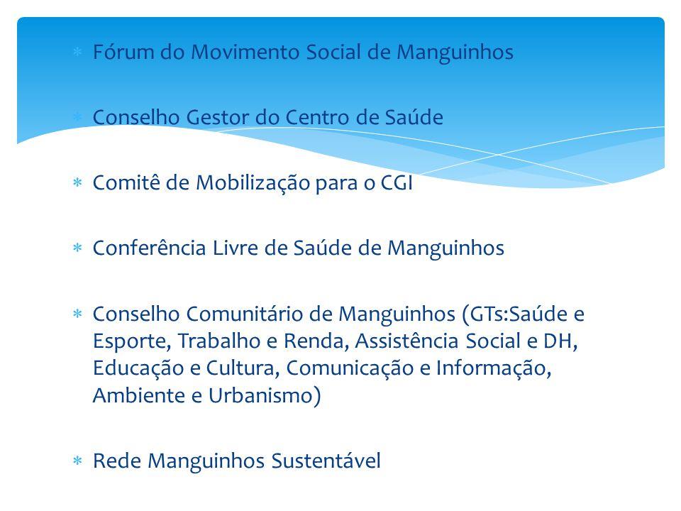  Fórum do Movimento Social de Manguinhos  Conselho Gestor do Centro de Saúde  Comitê de Mobilização para o CGI  Conferência Livre de Saúde de Mang