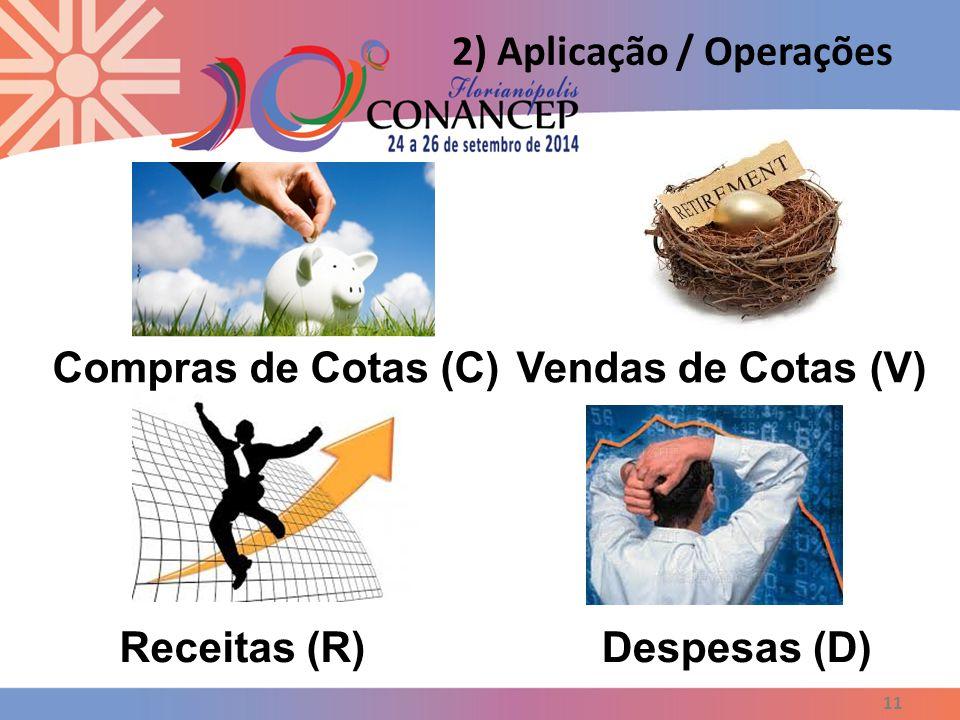 11 2) Aplicação / Operações Receitas (R)Despesas (D) Compras de Cotas (C)Vendas de Cotas (V)