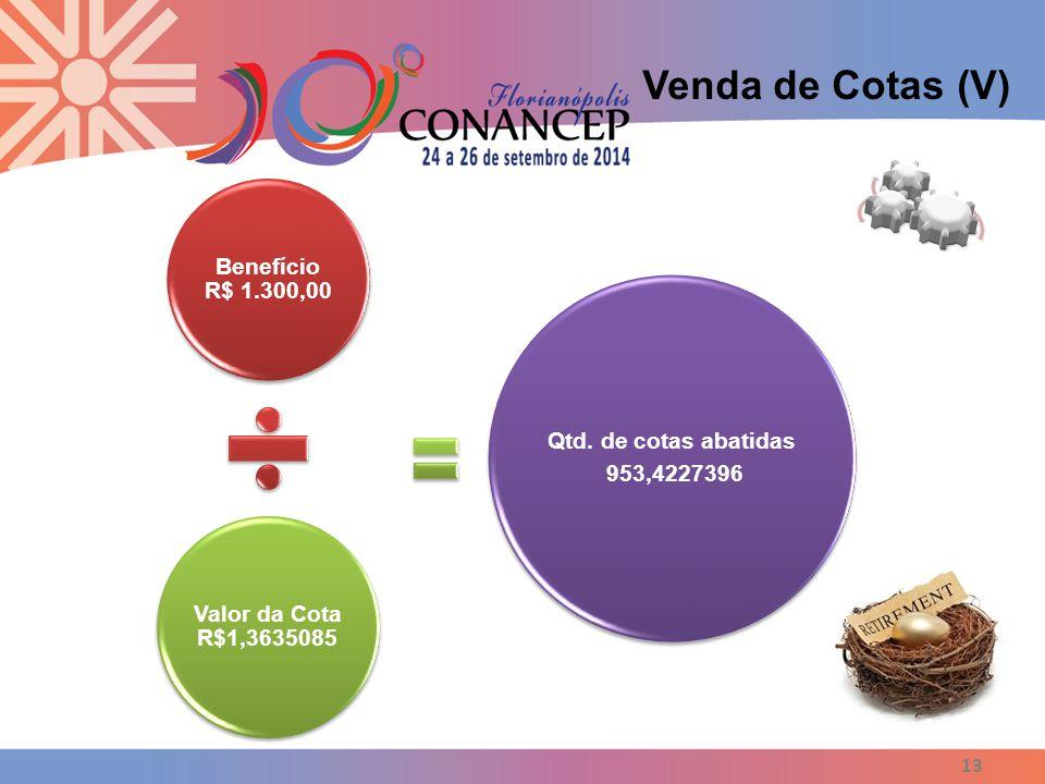 13 Venda de Cotas (V) Benefício R$ 1.300,00 Valor da Cota R$1,3635085 Qtd. de cotas abatidas 953,4227396