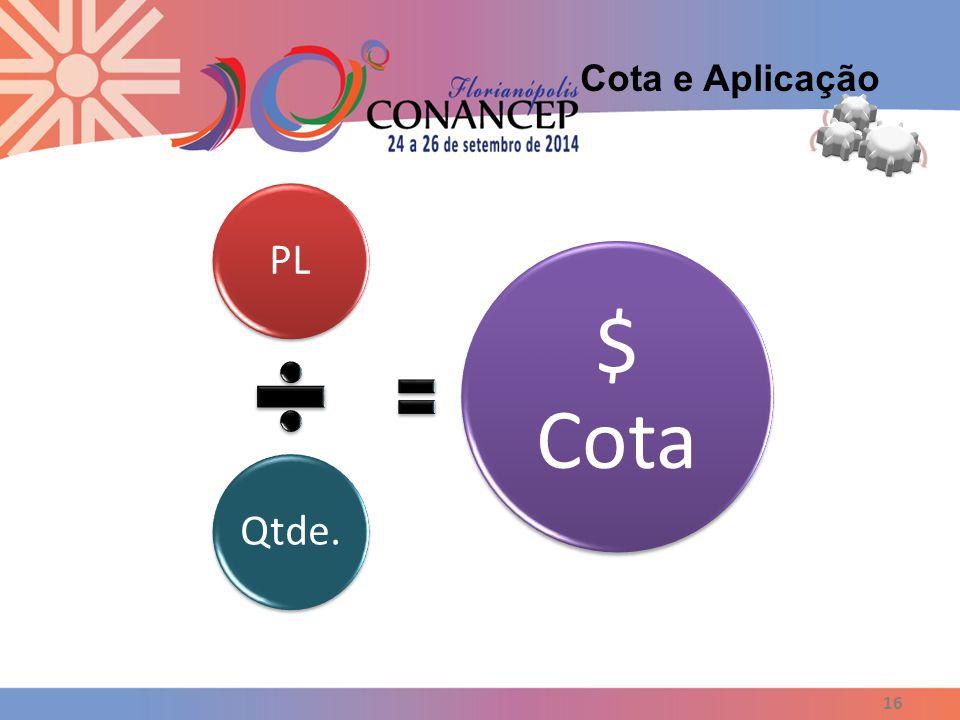 16 Cota e Aplicação PLQtde. $ Cota