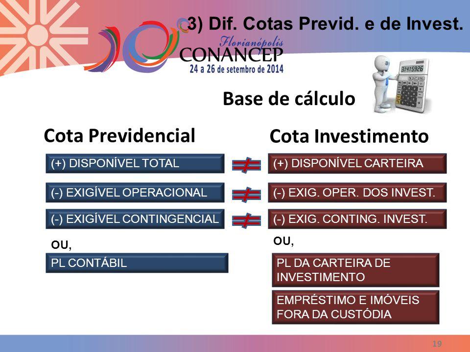 19 Base de cálculo 3) Dif. Cotas Previd. e de Invest. Cota Previdencial Cota Investimento (+) DISPONÍVEL TOTAL (-) EXIGÍVEL OPERACIONAL (-) EXIGÍVEL C