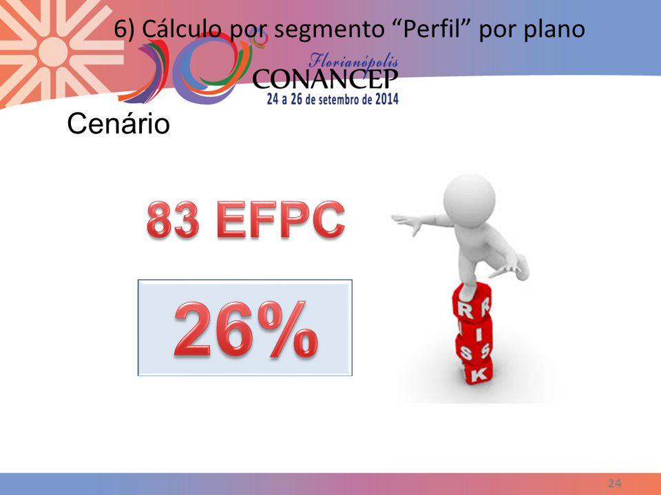 24 6) Cálculo por segmento Perfil por plano Cenário