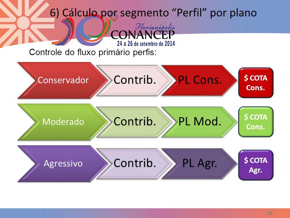 "26 6) Cálculo por segmento ""Perfil"" por plano Controle do fluxo primário perfis: Conservador Contrib.PL Cons. Moderado Contrib.PL Mod. Agressivo Contr"