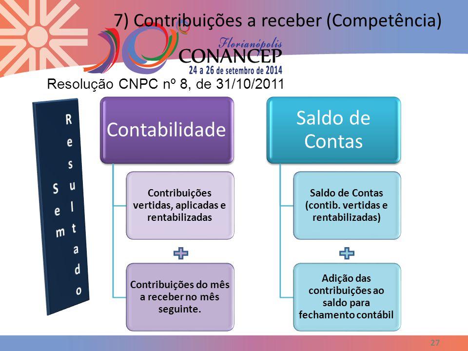 27 7) Contribuições a receber (Competência) Resolução CNPC nº 8, de 31/10/2011 Contabilidade Contribuições vertidas, aplicadas e rentabilizadas Contribuições do mês a receber no mês seguinte.