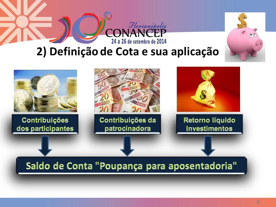 10 R$ Retorno invest.(Rentabilidade) R$ Contrib. Particip, (Compras de Cotas) R$ Contrib.
