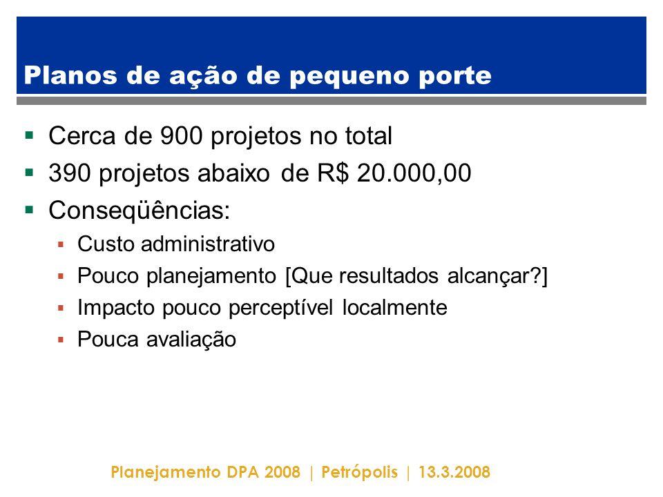 Planejamento DPA 2008 | Petrópolis | 13.3.2008 Planos de ação de pequeno porte  Cerca de 900 projetos no total  390 projetos abaixo de R$ 20.000,00  Conseqüências:  Custo administrativo  Pouco planejamento [Que resultados alcançar?]  Impacto pouco perceptível localmente  Pouca avaliação