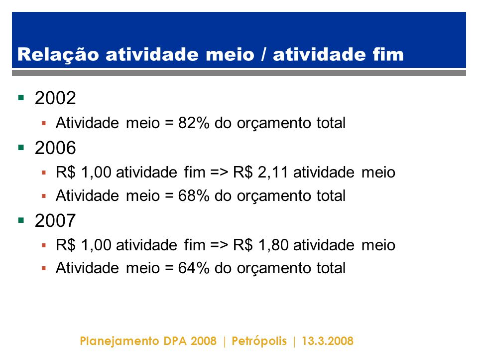 Planejamento DPA 2008 | Petrópolis | 13.3.2008 Relação atividade meio / atividade fim  2002  Atividade meio = 82% do orçamento total  2006  R$ 1,0