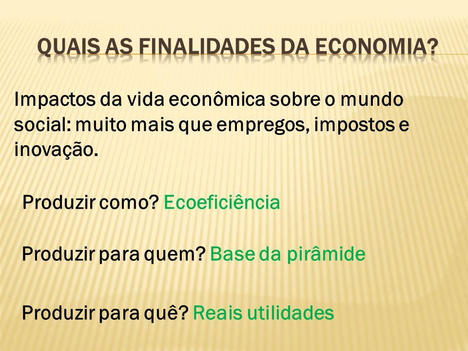 Impactos da vida econômica sobre o mundo social: muito mais que empregos, impostos e inovação. Produzir como? Ecoeficiência Produzir para quem? Base d