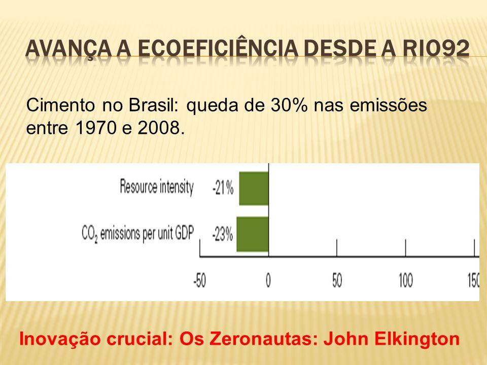 Cimento no Brasil: queda de 30% nas emissões entre 1970 e 2008. Inovação crucial: Os Zeronautas: John Elkington