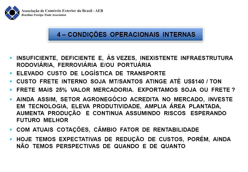 4 – CONDIÇÕES OPERACIONAIS INTERNAS  INSUFICIENTE, DEFICIENTE E, ÀS VEZES, INEXISTENTE INFRAESTRUTURA RODOVIÁRIA, FERROVIÁRIA E/OU PORTUÁRIA  ELEVADO CUSTO DE LOGÍSTICA DE TRANSPORTE  CUSTO FRETE INTERNO SOJA MT/SANTOS ATINGE ATÉ US$140 / TON  FRETE MAIS 25% VALOR MERCADORIA.