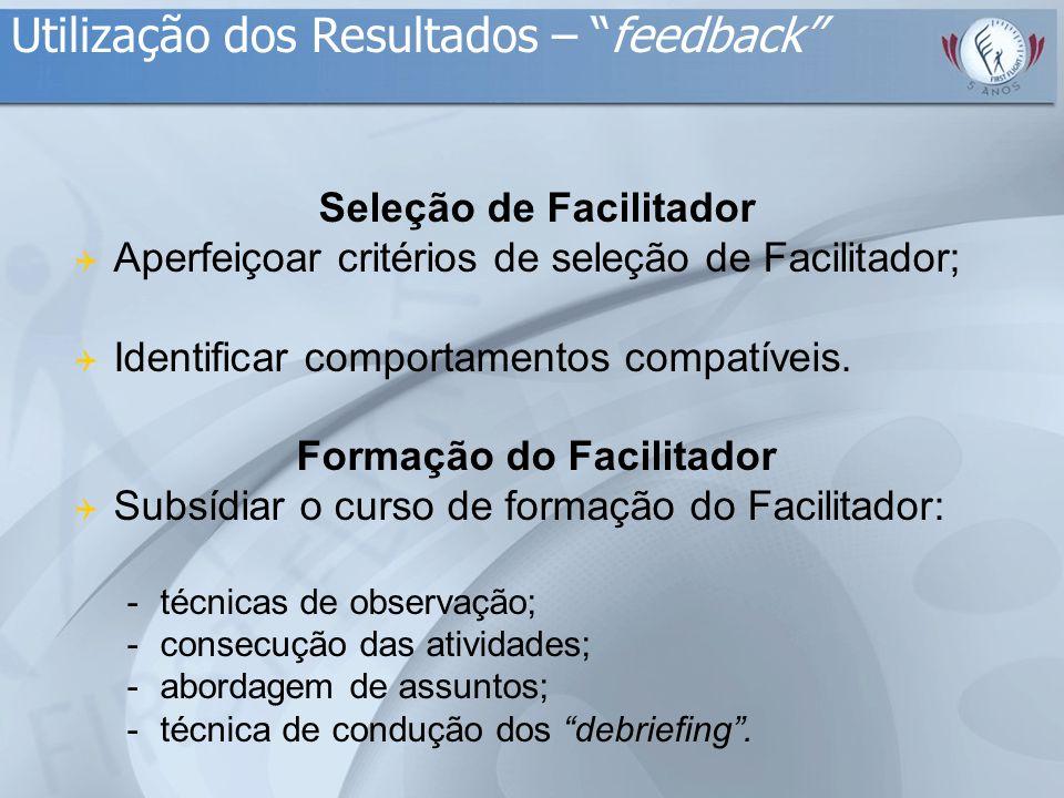 Seleção de Facilitador  Aperfeiçoar critérios de seleção de Facilitador;  Identificar comportamentos compatíveis. Formação do Facilitador  Subsídia