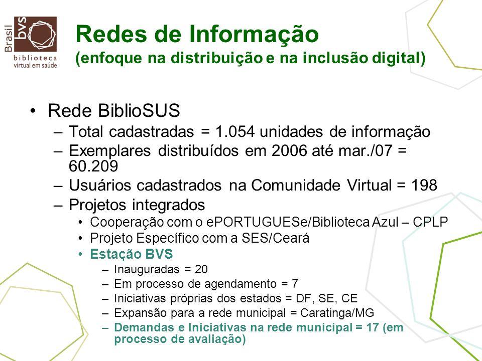 Redes de Informação (enfoque na distribuição e na inclusão digital) Rede BiblioSUS –Total cadastradas = 1.054 unidades de informação –Exemplares distribuídos em 2006 até mar./07 = 60.209 –Usuários cadastrados na Comunidade Virtual = 198 –Projetos integrados Cooperação com o ePORTUGUESe/Biblioteca Azul – CPLP Projeto Específico com a SES/Ceará Estação BVS –Inauguradas = 20 –Em processo de agendamento = 7 –Iniciativas próprias dos estados = DF, SE, CE –Expansão para a rede municipal = Caratinga/MG –Demandas e Iniciativas na rede municipal = 17 (em processo de avaliação)