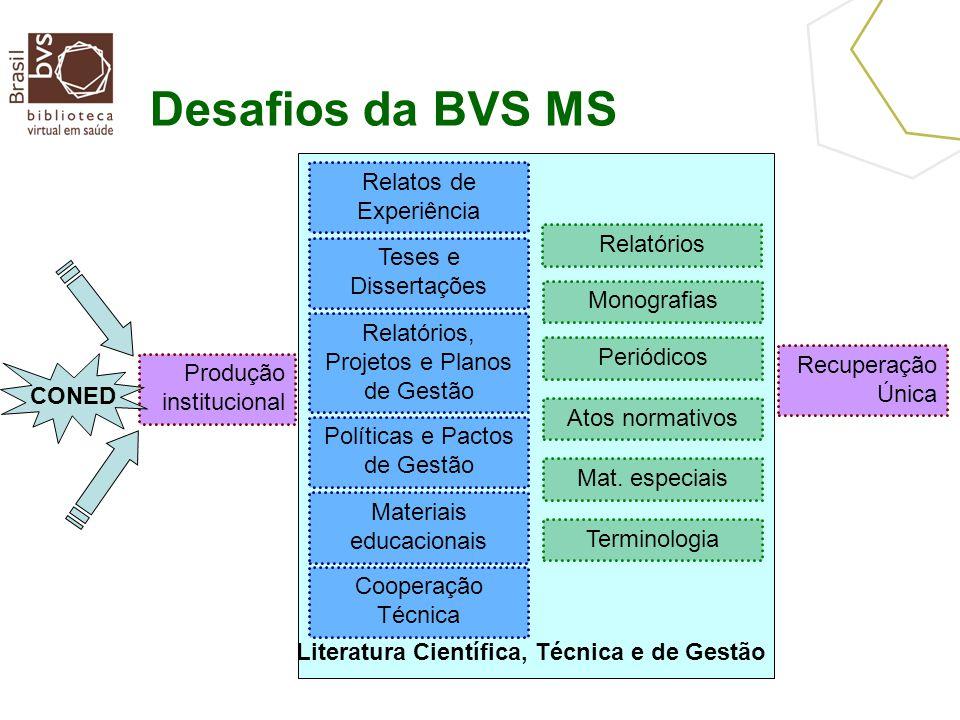 Produção institucional Desafios da BVS MS Recuperação Única Relatórios, Projetos e Planos de Gestão Políticas e Pactos de Gestão Teses e Dissertações
