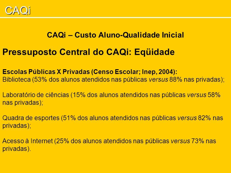 Brasil – Desempenho: Educação X Investimeno/aluno Resultados do Relatório do PISA – 2006 em Ciências versus Gastos Anuais por Estudante, incluindo todos os serviços educacionais (2004)*.