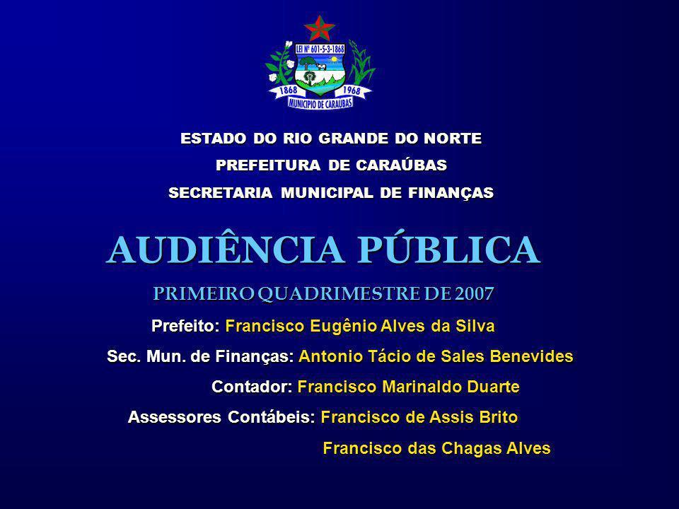 ESTADO DO RIO GRANDE DO NORTE PREFEITURA DE CARAÚBAS SECRETARIA MUNICIPAL DE FINANÇAS AUDIÊNCIA PÚBLICA PRIMEIRO QUADRIMESTRE DE 2007 Prefeito: Franci