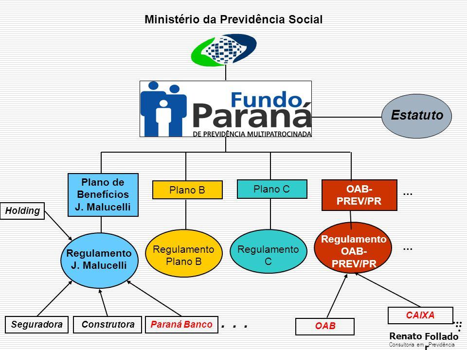 ...... RenatoFollado r Consultoria emPrevidência Estatuto Plano de Benefícios J.