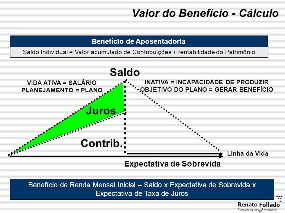 ...... RenatoFollado r Consultoria emPrevidência