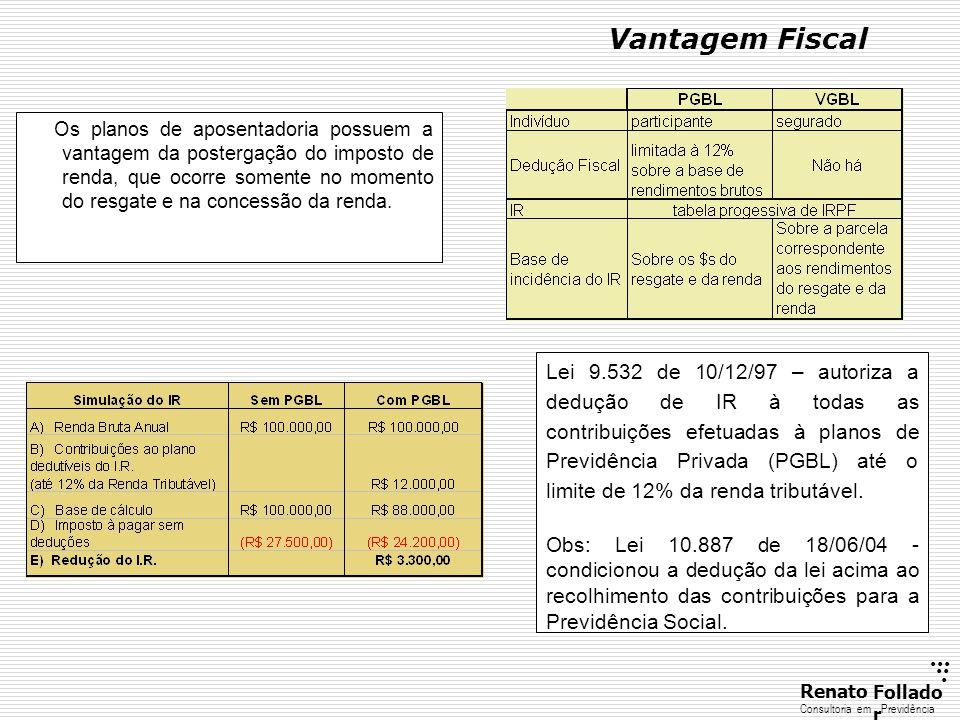 ...... RenatoFollado r Consultoria emPrevidência REFORMA PREVIDENCIÁRIA Variáveis da Modelagem