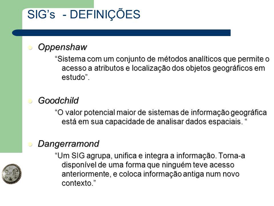 """SIG's - DEFINIÇÕES Oppenshaw Oppenshaw """"Sistema com um conjunto de métodos analíticos que permite o acesso a atributos e localização dos objetos geogr"""