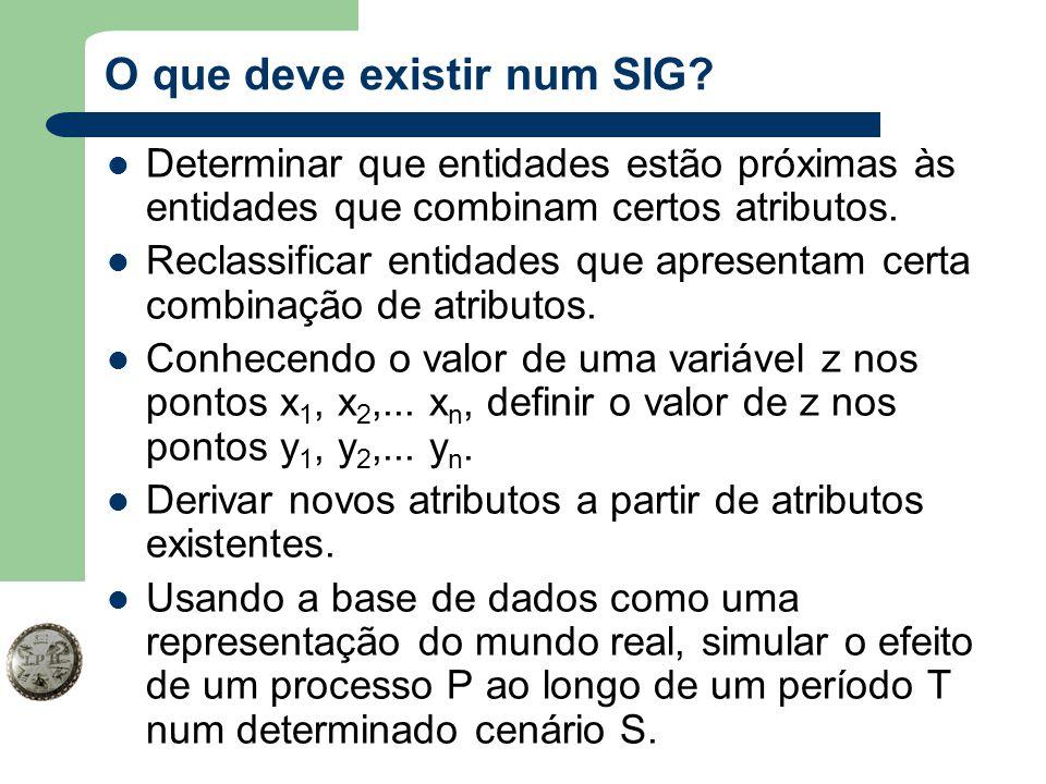 O que deve existir num SIG? Determinar que entidades estão próximas às entidades que combinam certos atributos. Reclassificar entidades que apresentam