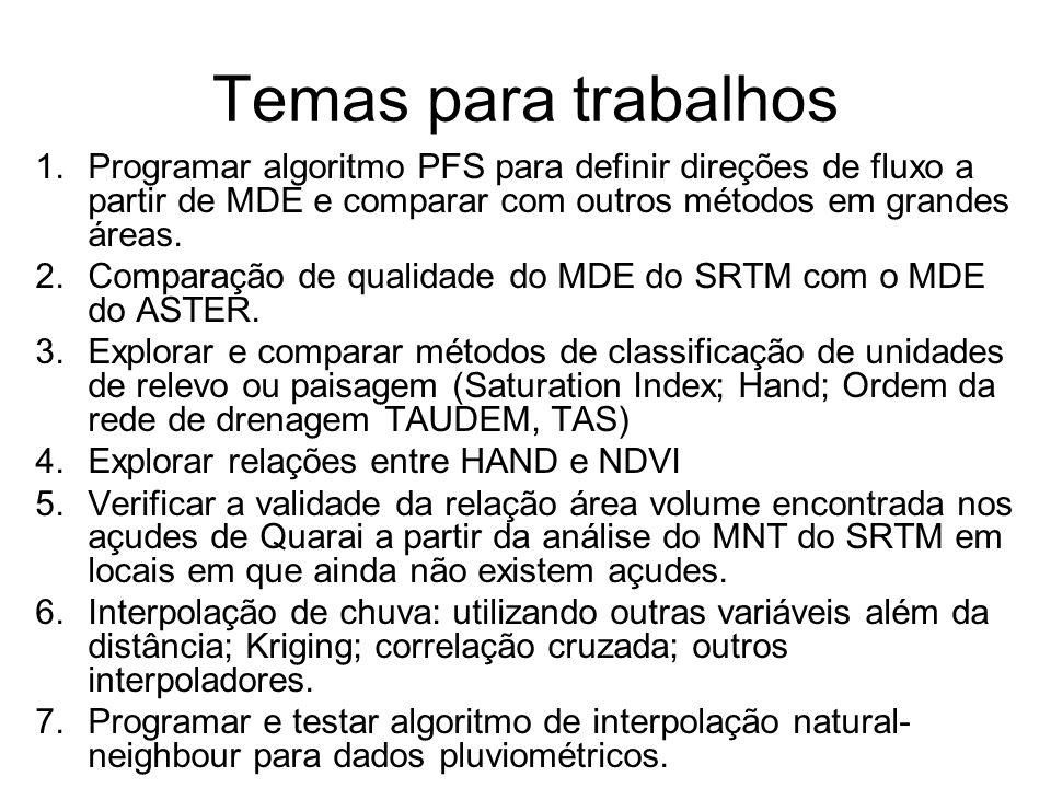 Temas para trabalhos 1.Programar algoritmo PFS para definir direções de fluxo a partir de MDE e comparar com outros métodos em grandes áreas. 2.Compar