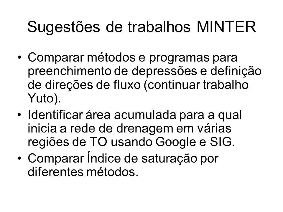 Sugestões de trabalhos MINTER Comparar métodos e programas para preenchimento de depressões e definição de direções de fluxo (continuar trabalho Yuto)