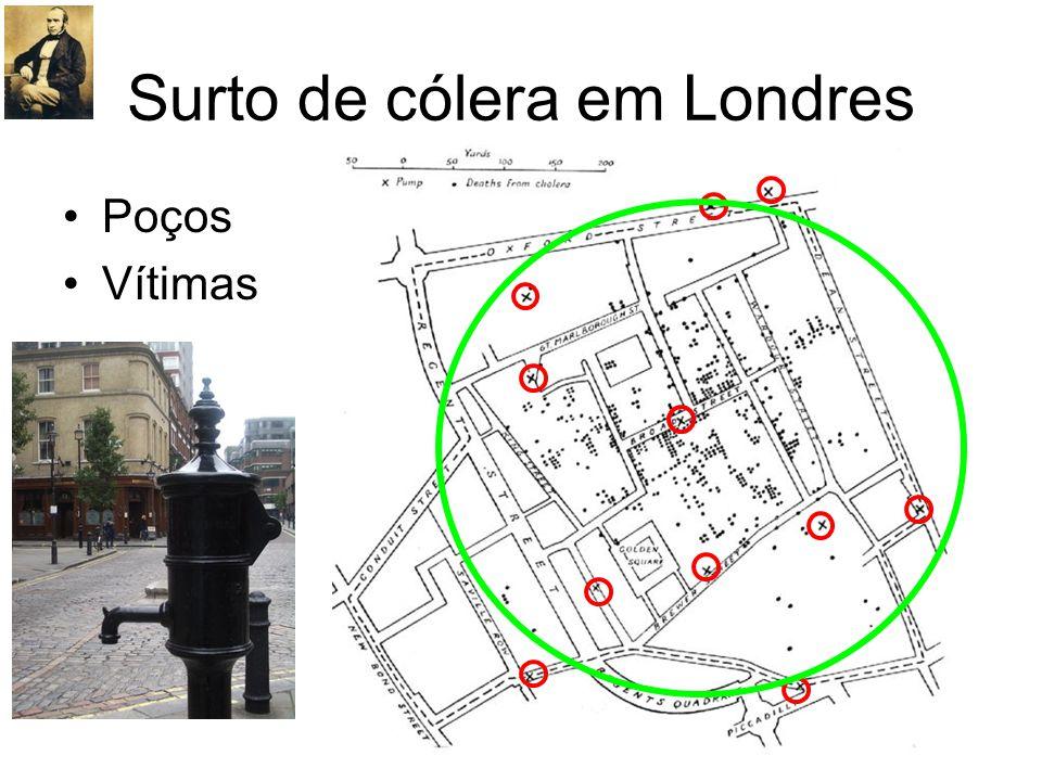 Surto de cólera em Londres Poços Vítimas