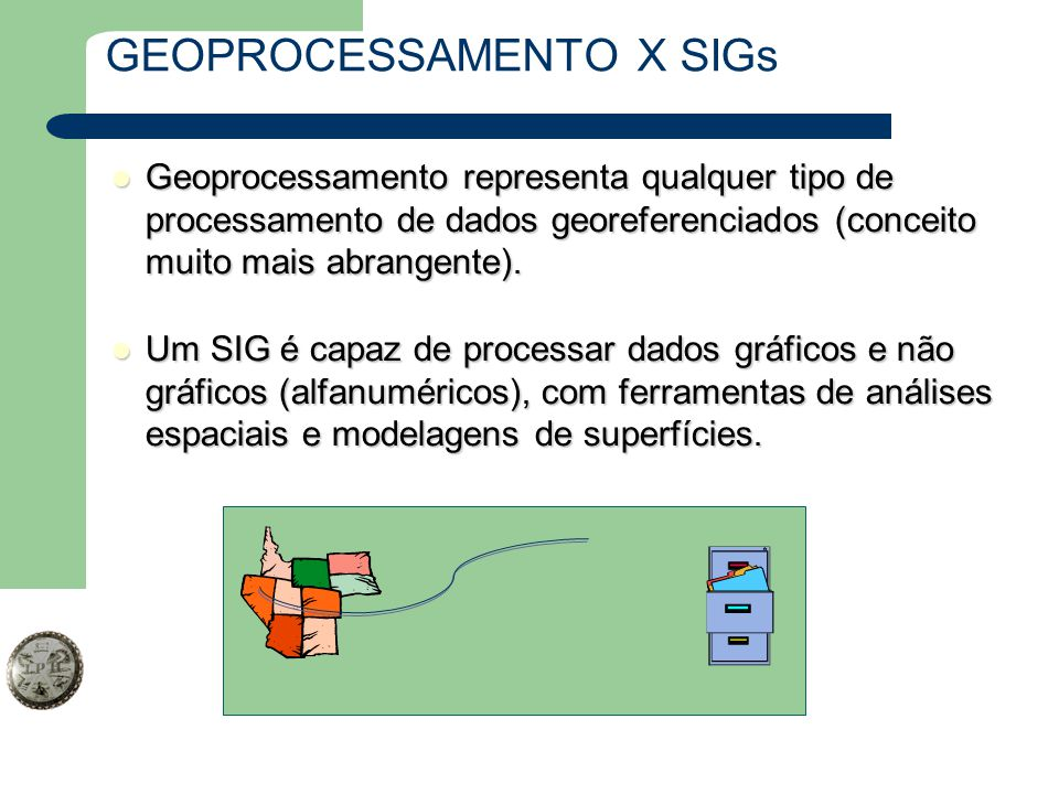 GEOPROCESSAMENTO X SIGs Geoprocessamento representa qualquer tipo de processamento de dados georeferenciados (conceito muito mais abrangente). Geoproc