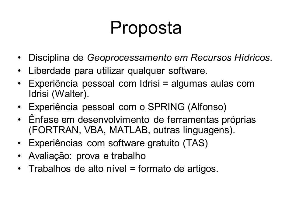 Proposta Disciplina de Geoprocessamento em Recursos Hídricos. Liberdade para utilizar qualquer software. Experiência pessoal com Idrisi = algumas aula