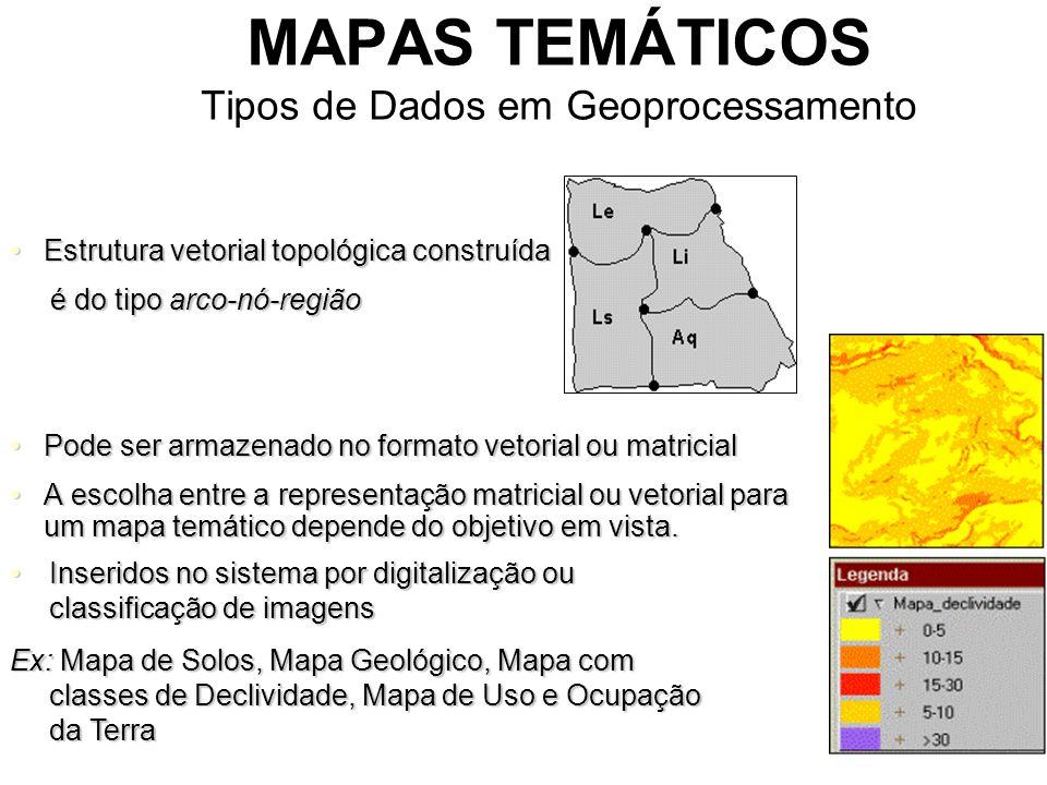 MAPAS TEMÁTICOS Tipos de Dados em Geoprocessamento Estrutura vetorial topológica construídaEstrutura vetorial topológica construída é do tipo arco-nó-região é do tipo arco-nó-região Pode ser armazenado no formato vetorial ou matricialPode ser armazenado no formato vetorial ou matricial A escolha entre a representação matricial ou vetorial para um mapa temático depende do objetivo em vista.A escolha entre a representação matricial ou vetorial para um mapa temático depende do objetivo em vista.