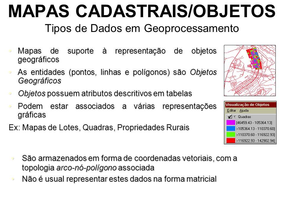 MAPAS CADASTRAIS/OBJETOS Tipos de Dados em Geoprocessamento Mapas de suporte à representação de objetos geográficosMapas de suporte à representação de objetos geográficos As entidades (pontos, linhas e polígonos) são Objetos GeográficosAs entidades (pontos, linhas e polígonos) são Objetos Geográficos Objetos possuem atributos descritivos em tabelasObjetos possuem atributos descritivos em tabelas Podem estar associados a várias representações gráficasPodem estar associados a várias representações gráficas Ex: Mapas de Lotes, Quadras, Propriedades Rurais São armazenados em forma de coordenadas vetoriais, com a topologia arco-nó-polígono associadaSão armazenados em forma de coordenadas vetoriais, com a topologia arco-nó-polígono associada Não é usual representar estes dados na forma matricialNão é usual representar estes dados na forma matricial