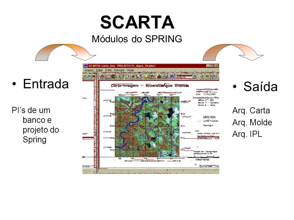 SCARTA Módulos do SPRING Entrada PI's de um banco e projeto do Spring Saída Arq.