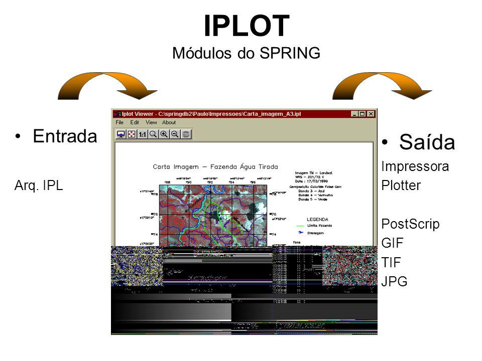 IPLOT Módulos do SPRING Entrada Arq. IPL Saída Impressora Plotter PostScrip GIF TIF JPG