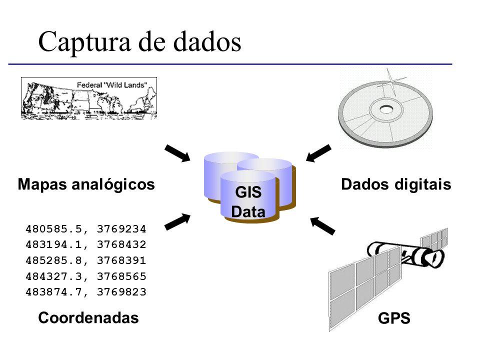Captura de dados 480585.5, 3769234 483194.1, 3768432 485285.8, 3768391 484327.3, 3768565 483874.7, 3769823 Coordenadas Mapas analógicosDados digitais GPS GIS Data