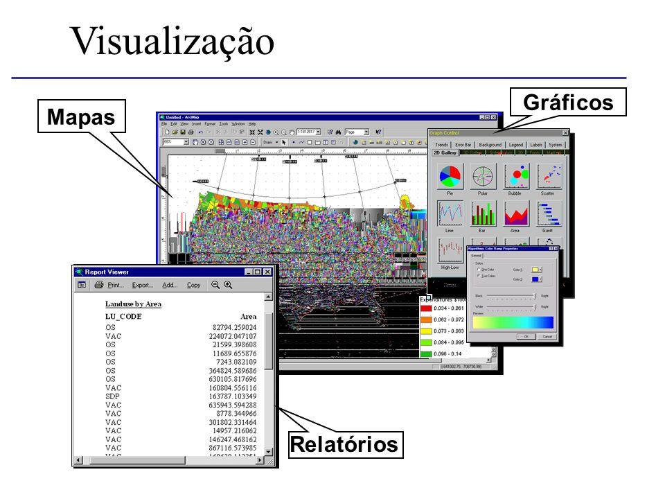 Mapas Gráficos Visualização Relatórios