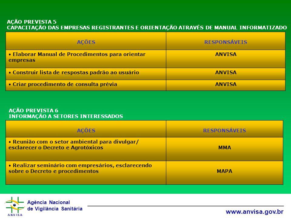 Agência Nacional de Vigilância Sanitária www.anvisa.gov.br AÇÃO PREVISTA 5 CAPACITAÇÃO DAS EMPRESAS REGISTRANTES E ORIENTAÇÃO ATRAVÉS DE MANUAL INFORMATIZADO AÇÕESRESPONSÁVEIS Elaborar Manual de Procedimentos para orientar empresas ANVISA Construir lista de respostas padrão ao usuárioANVISA Criar procedimento de consulta préviaANVISA AÇÃO PREVISTA 6 INFORMAÇÃO A SETORES INTERESSADOS AÇÕESRESPONSÁVEIS Reunião com o setor ambiental para divulgar/ esclarecer o Decreto e AgrotóxicosMMA Realizar seminário com empresários, esclarecendo sobre o Decreto e procedimentosMAPA