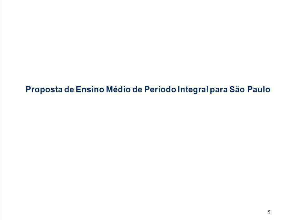 99 Proposta de Ensino Médio de Período Integral para São Paulo