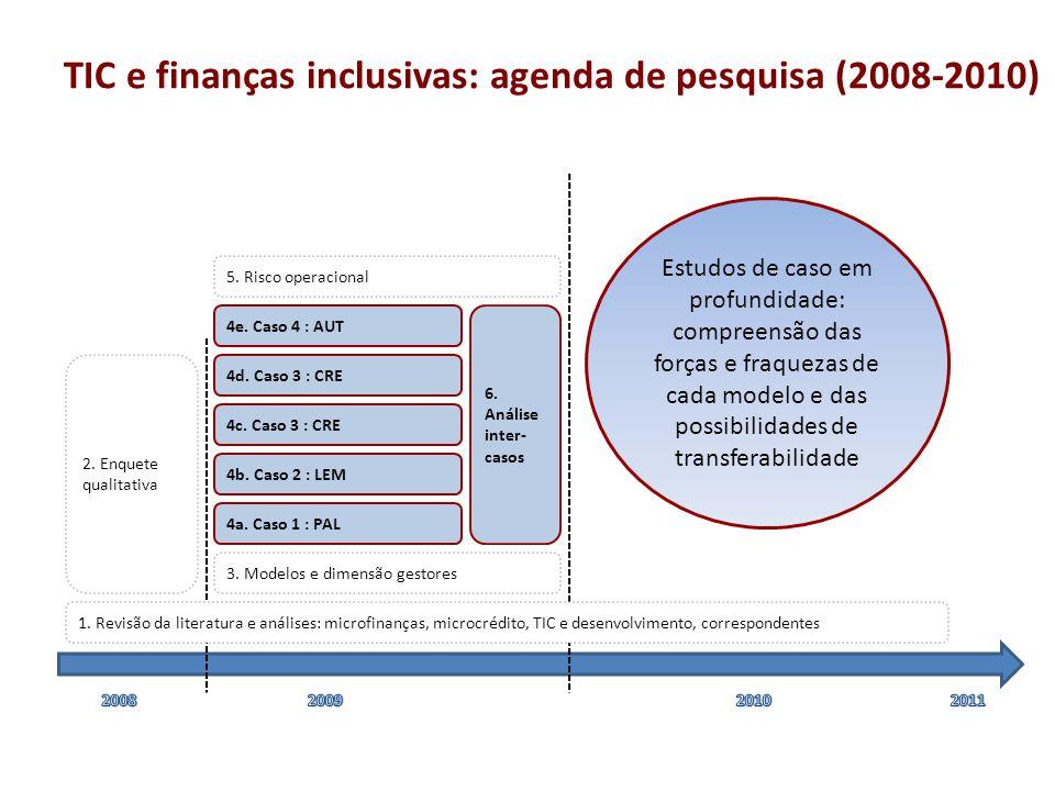 1. Revisão da literatura e análises: microfinanças, microcrédito, TIC e desenvolvimento, correspondentes 2. Enquete qualitativa 4a. Caso 1 : PAL 4b. C