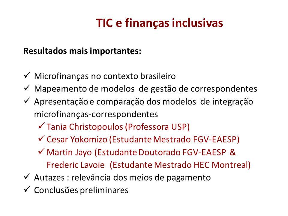 Resultados mais importantes: Microfinanças no contexto brasileiro Mapeamento de modelos de gestão de correspondentes Apresentação e comparação dos mod