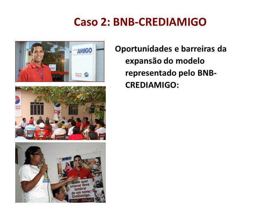 Caso 2: BNB-CREDIAMIGO Oportunidades e barreiras da expansão do modelo representado pelo BNB- CREDIAMIGO: