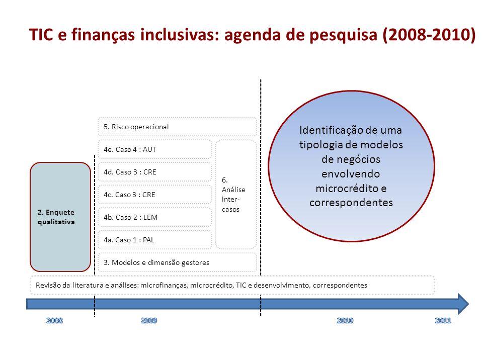 Revisão da literatura e análises: microfinanças, microcrédito, TIC e desenvolvimento, correspondentes 2. Enquete qualitativa 4a. Caso 1 : PAL 4b. Caso
