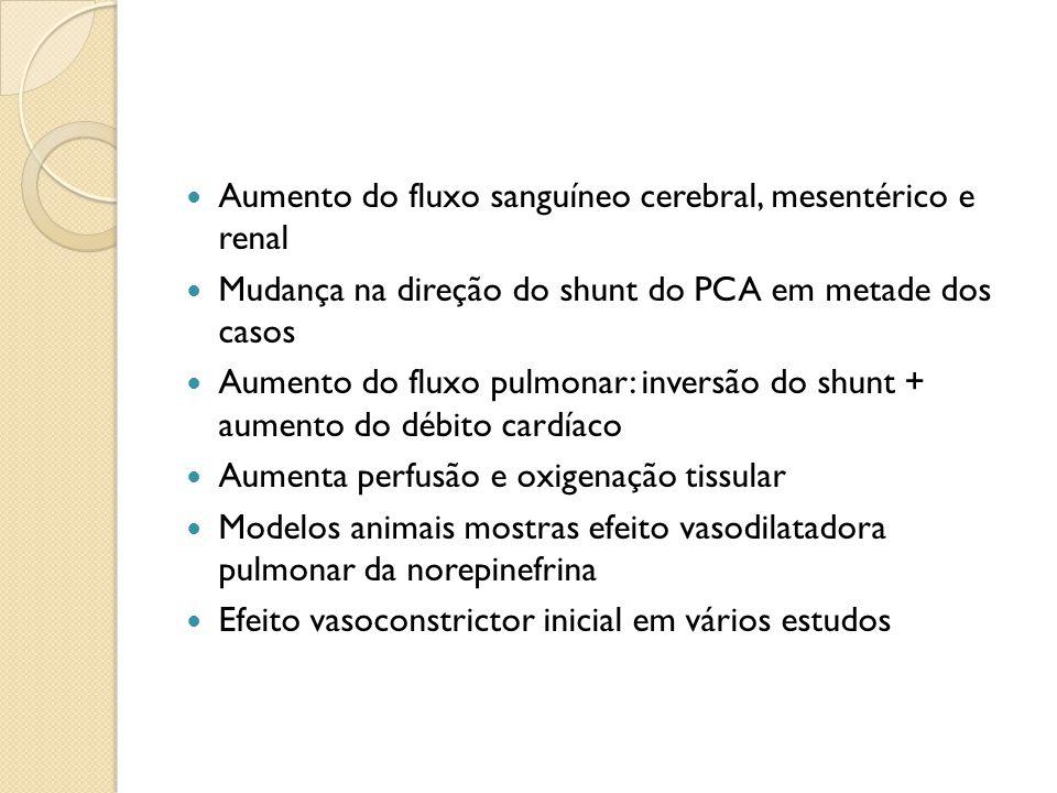 Aumento do fluxo sanguíneo cerebral, mesentérico e renal Mudança na direção do shunt do PCA em metade dos casos Aumento do fluxo pulmonar: inversão do