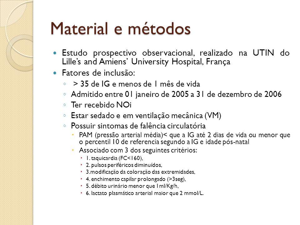 Material e métodos Estudo prospectivo observacional, realizado na UTIN do Lille's and Amiens' University Hospital, França Fatores de inclusão: ◦ > 35